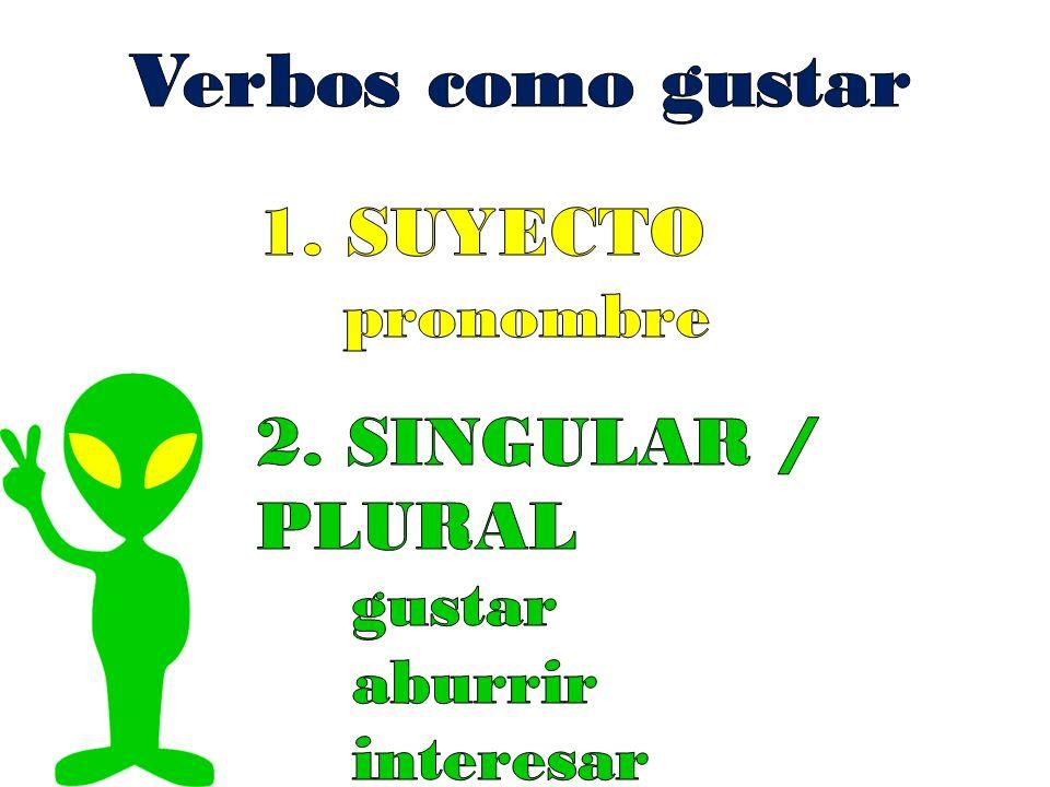 Verbos como gustar 1. SUYECTO 2. SINGULAR / PLURAL pronombre gustar