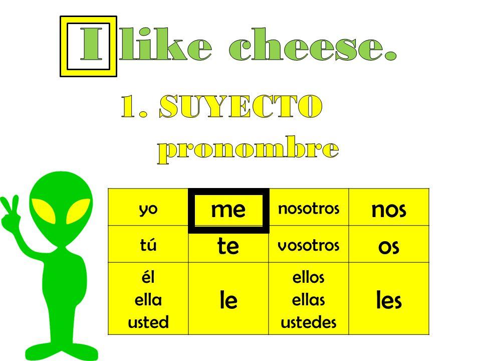 I like cheese. 1. SUYECTO pronombre me nos te os le les yo nosotros tú