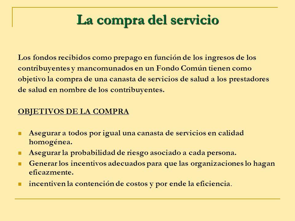 La compra del servicio Los fondos recibidos como prepago en función de los ingresos de los.