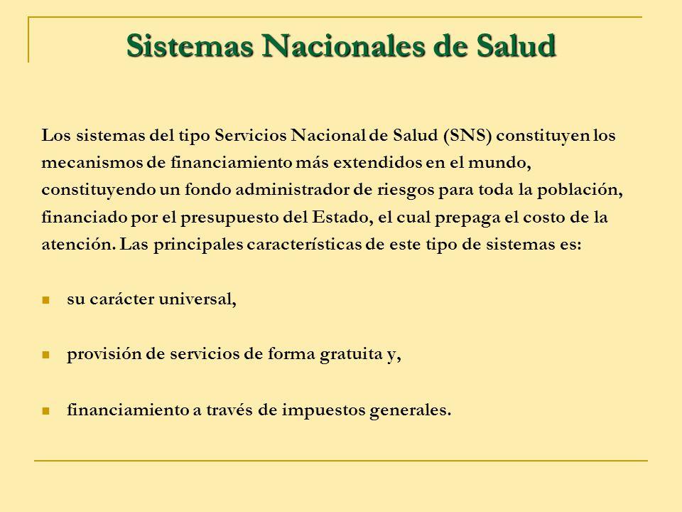 Sistemas Nacionales de Salud