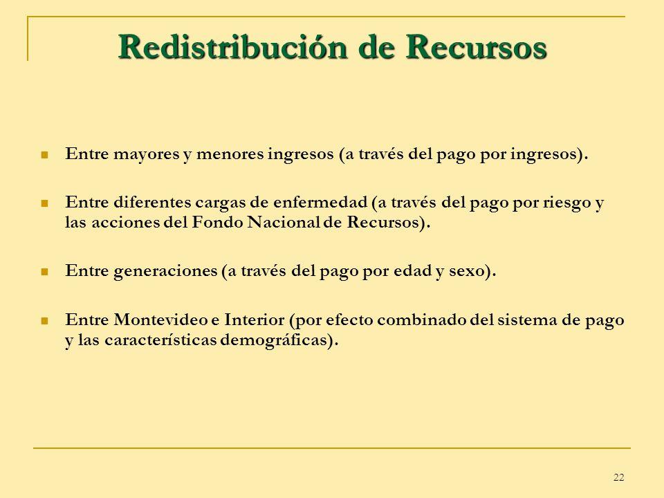 Redistribución de Recursos