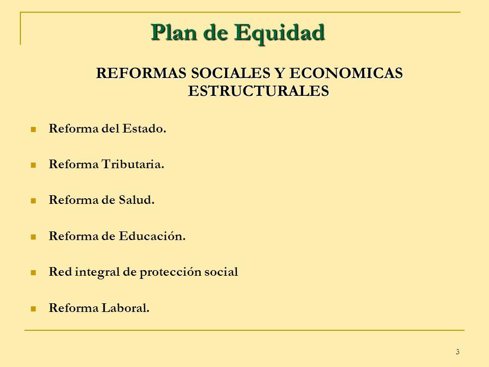 REFORMAS SOCIALES Y ECONOMICAS ESTRUCTURALES