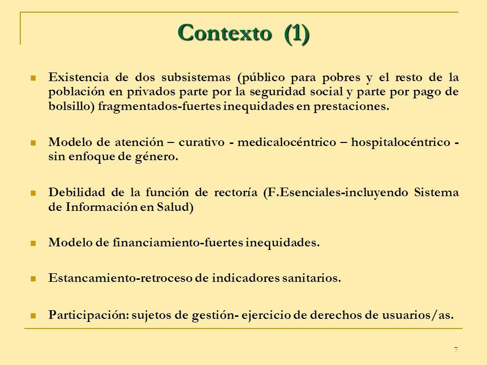 Contexto (1)