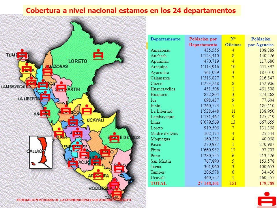 Cobertura a nivel nacional estamos en los 24 departamentos
