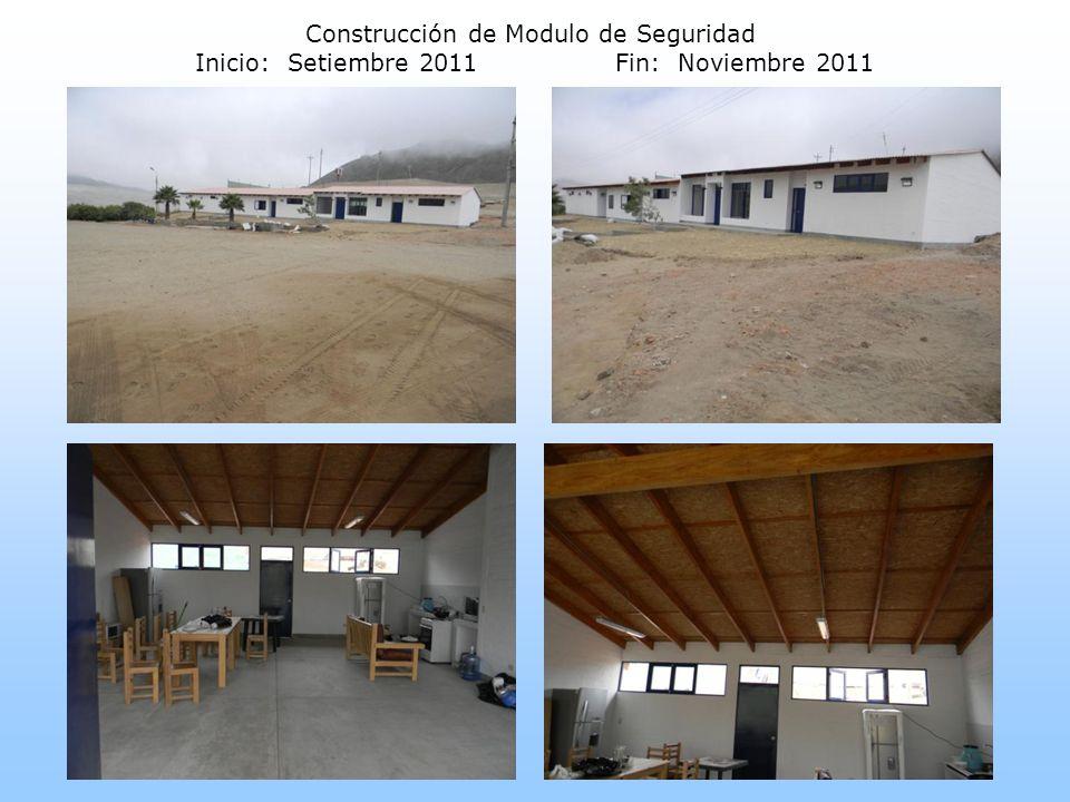 Construcción de Modulo de Seguridad Inicio: Setiembre 2011