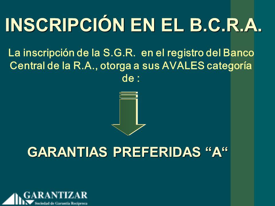 GARANTIAS PREFERIDAS A
