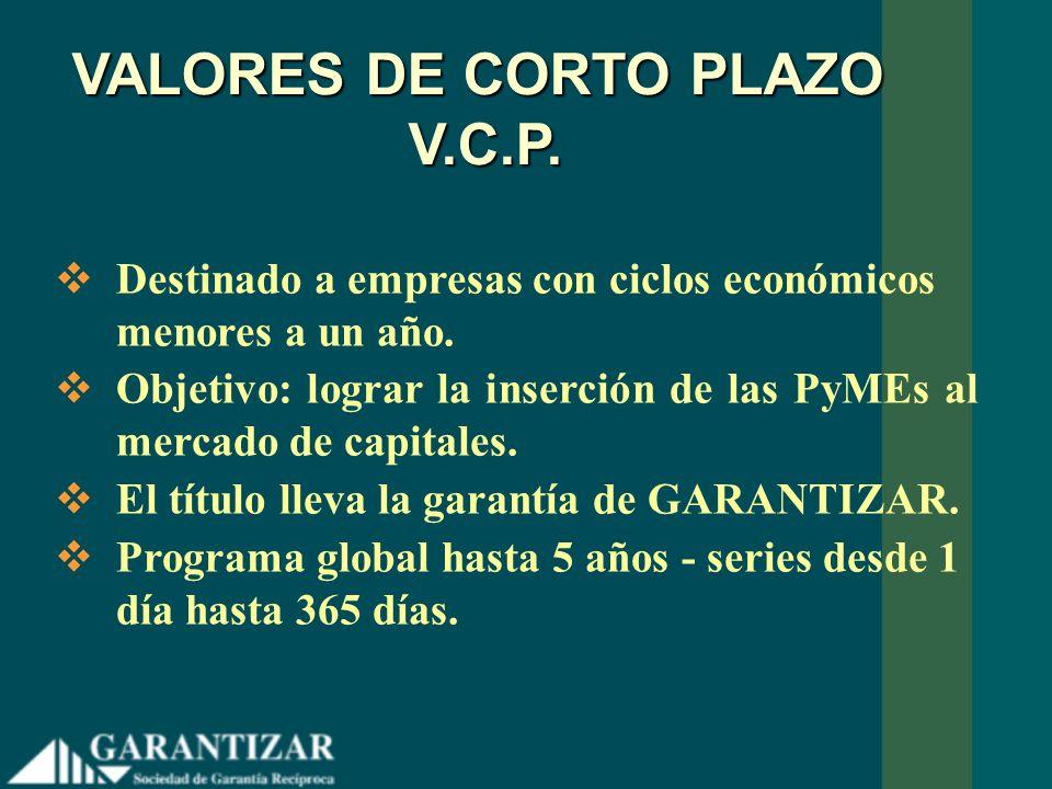 VALORES DE CORTO PLAZO V.C.P.