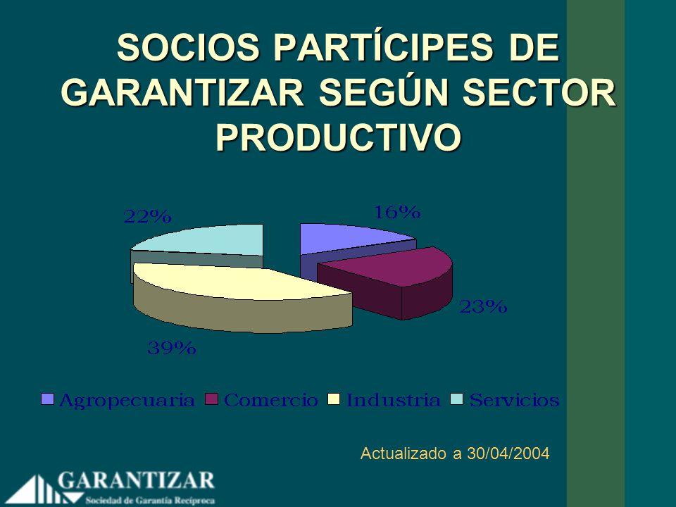 SOCIOS PARTÍCIPES DE GARANTIZAR SEGÚN SECTOR PRODUCTIVO