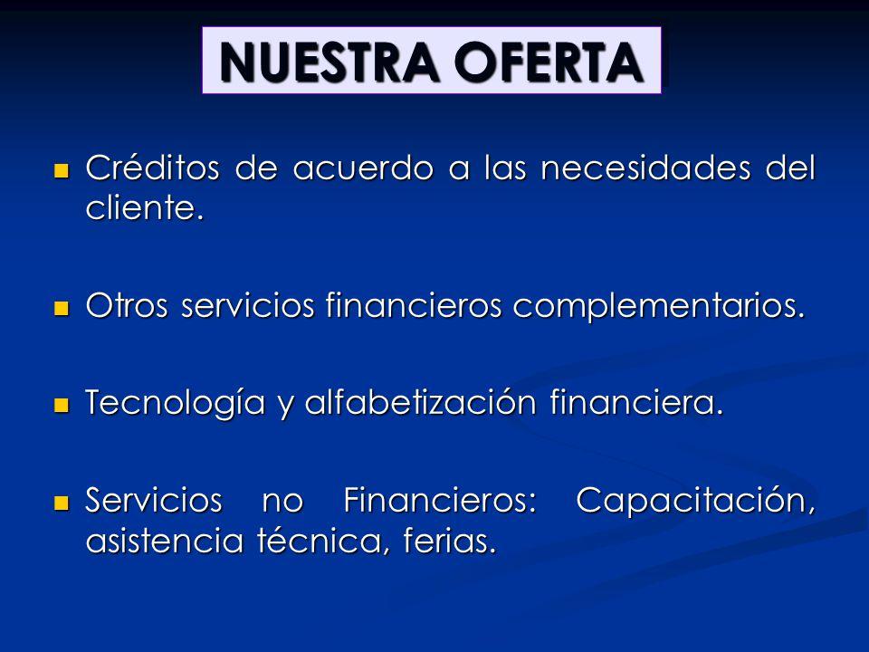 NUESTRA OFERTA Créditos de acuerdo a las necesidades del cliente.