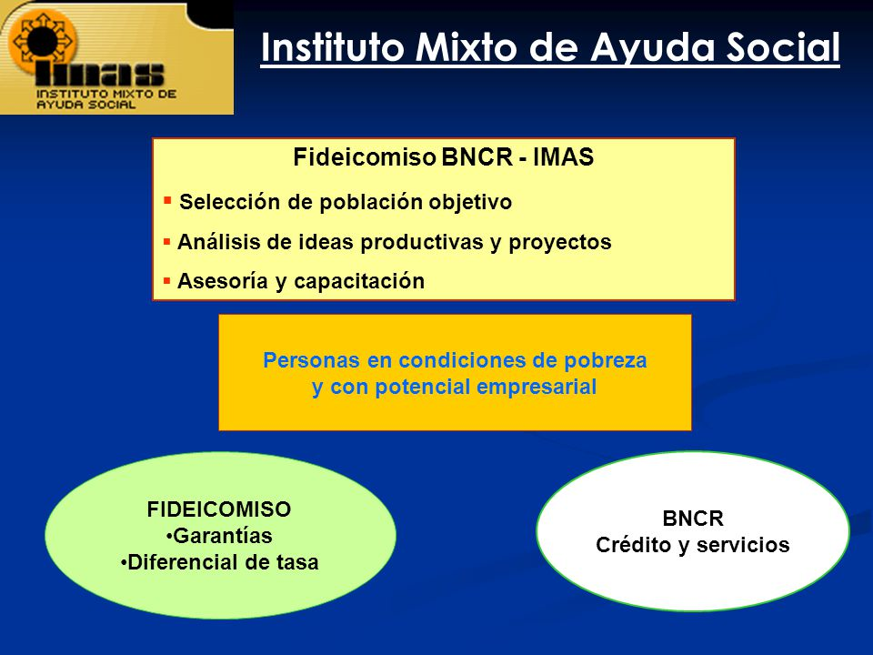 Instituto Mixto de Ayuda Social