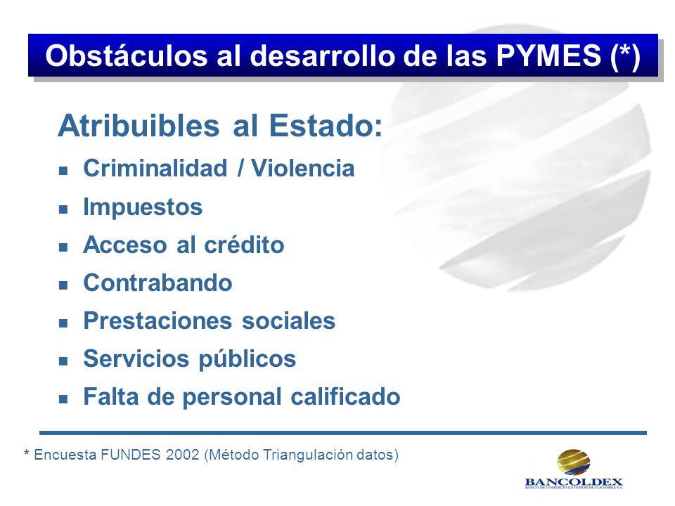 Obstáculos al desarrollo de las PYMES (*)