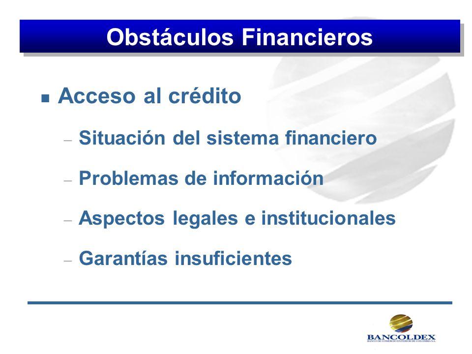 Obstáculos Financieros