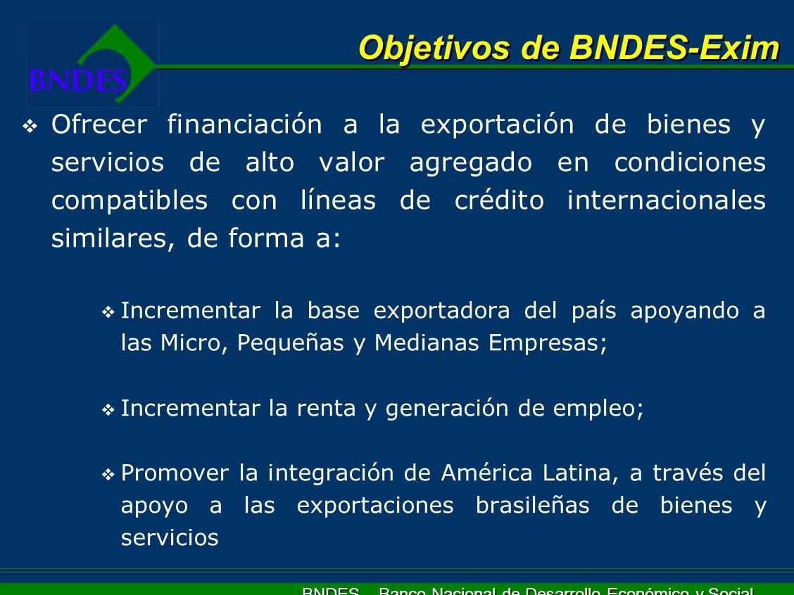 Objetivos de BNDES-Exim