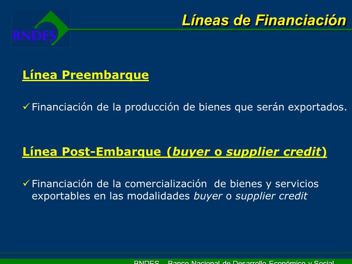 Líneas de Financiación
