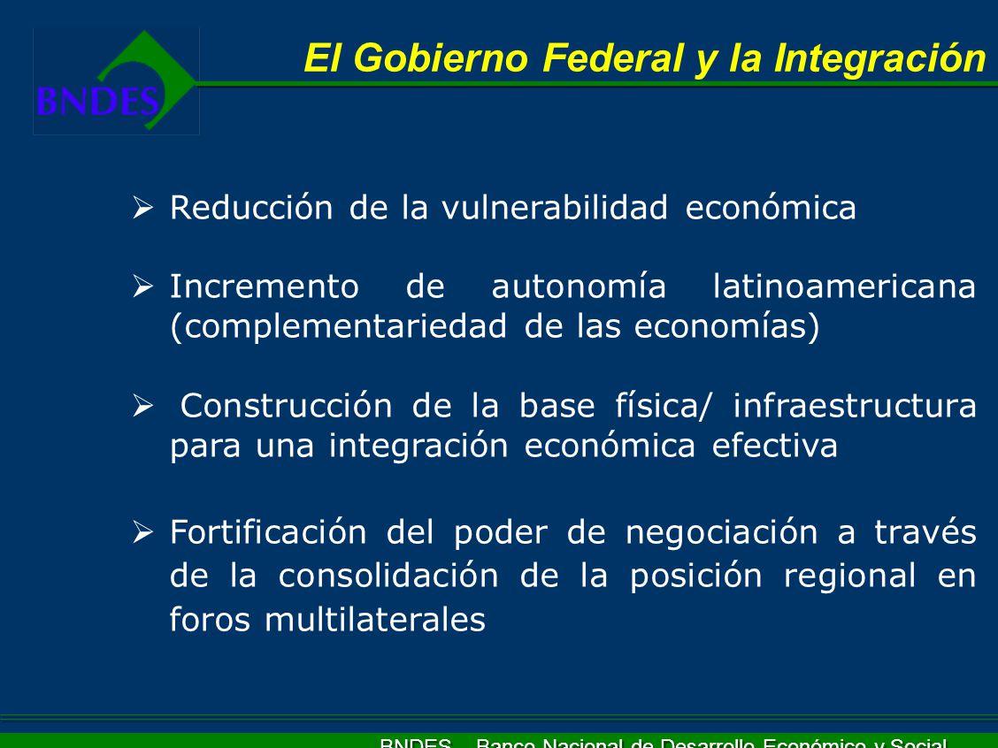 El Gobierno Federal y la Integración