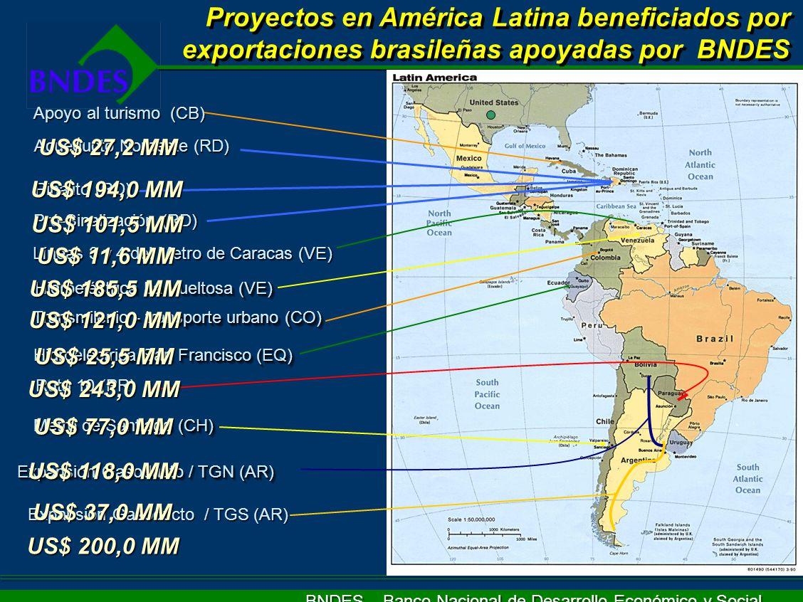 Proyectos en América Latina beneficiados por exportaciones brasileñas apoyadas por BNDES