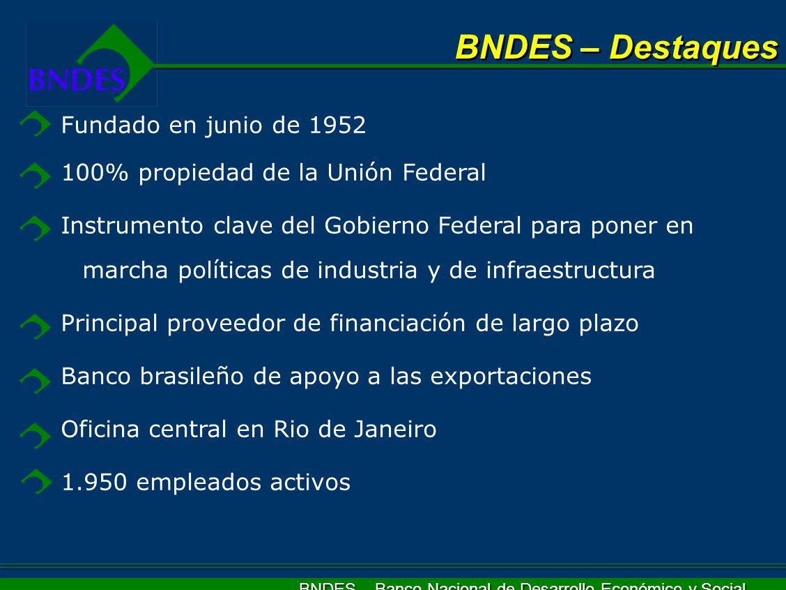 BNDES – Destaques Fundado en junio de 1952