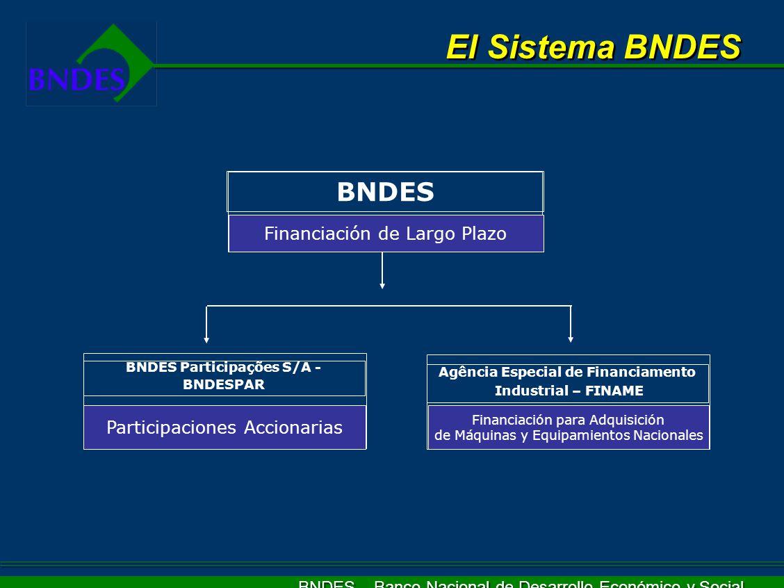 BNDES Participações S/A - Agência Especial de Financiamento