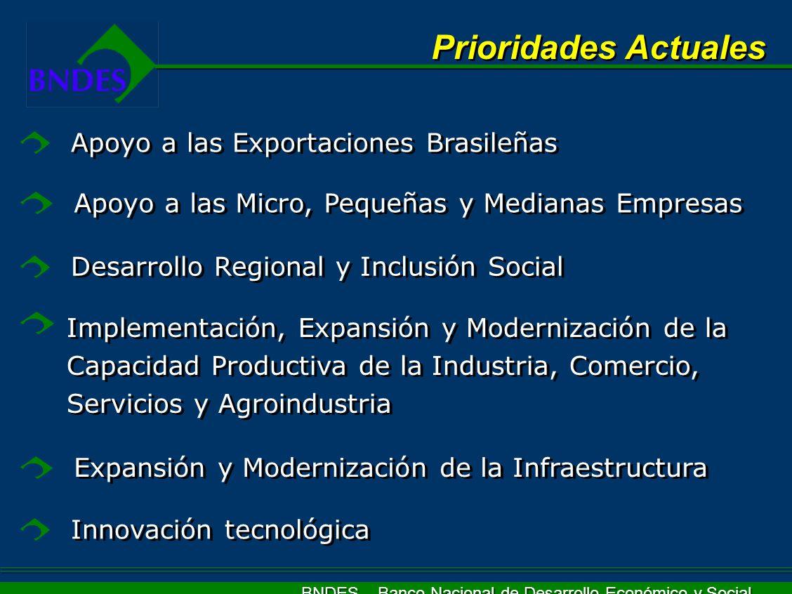 Prioridades Actuales Apoyo a las Exportaciones Brasileñas