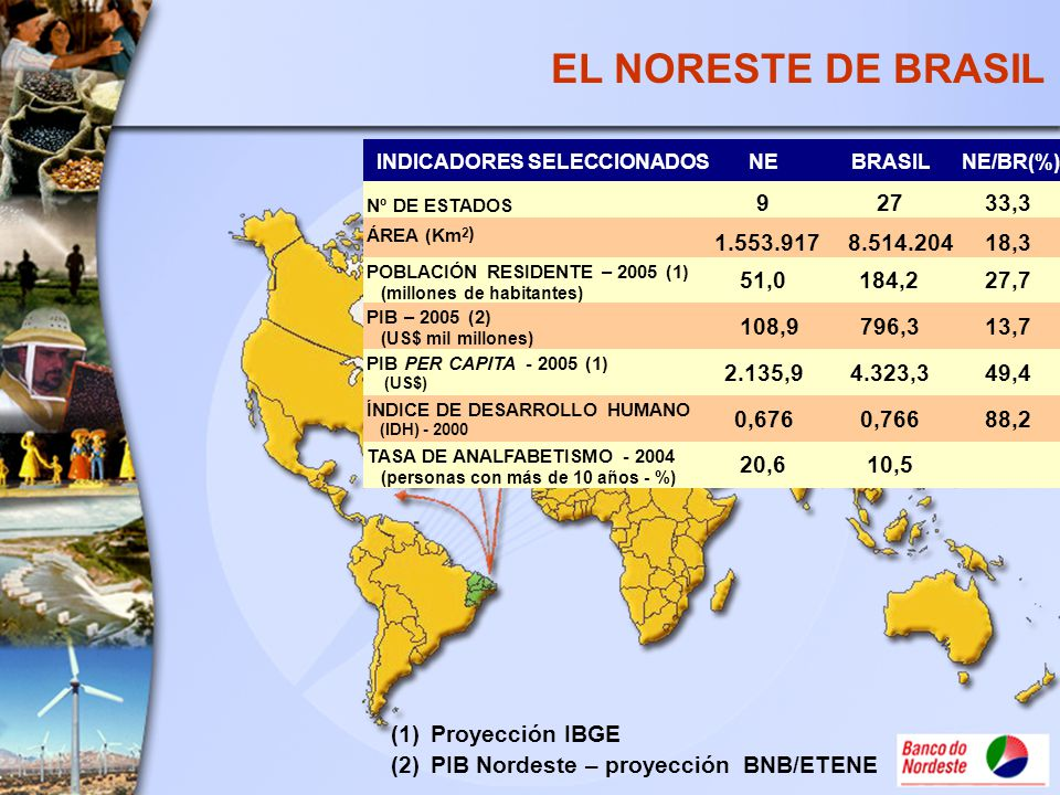 EL NORESTE DE BRASIL INDICADORES SELECCIONADOS. NE. BRASIL. NE/BR(%) Nº DE ESTADOS. 9. 27. 33,3.