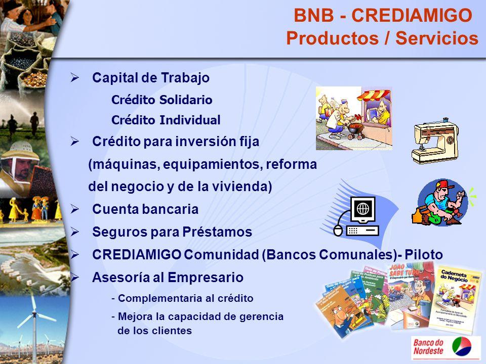 BNB - CREDIAMIGO Productos / Servicios
