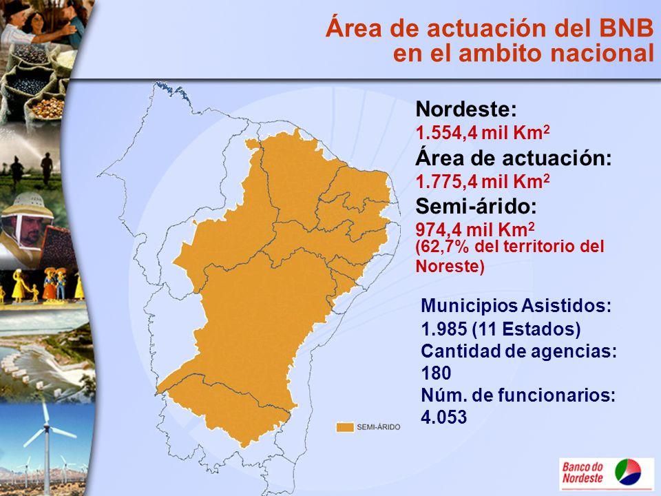 Área de actuación del BNB en el ambito nacional