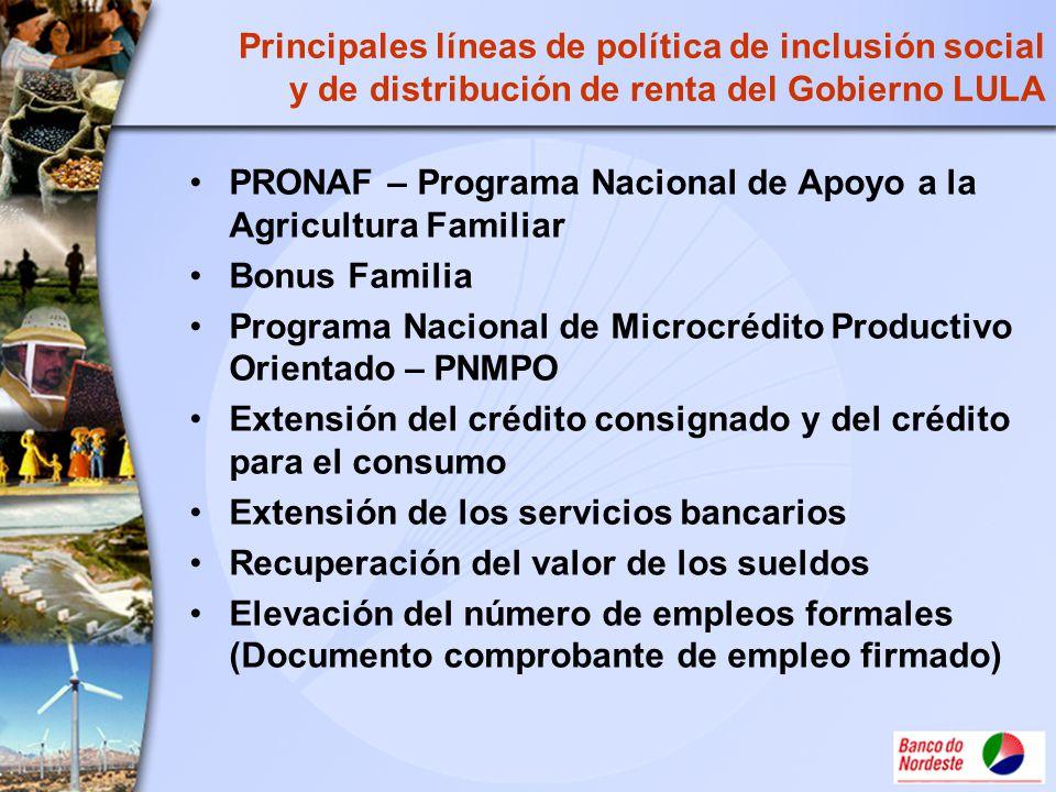 Principales líneas de política de inclusión social y de distribución de renta del Gobierno LULA