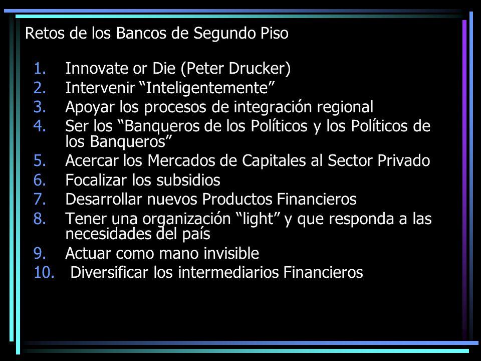 Retos de los Bancos de Segundo Piso
