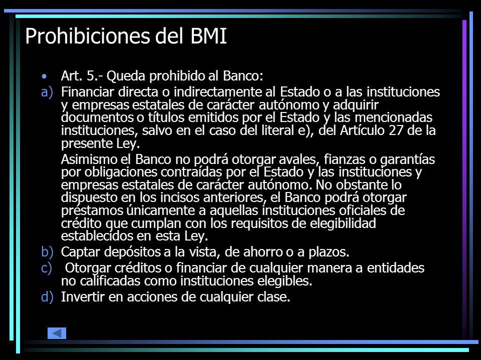 Prohibiciones del BMI Art. 5.- Queda prohibido al Banco: