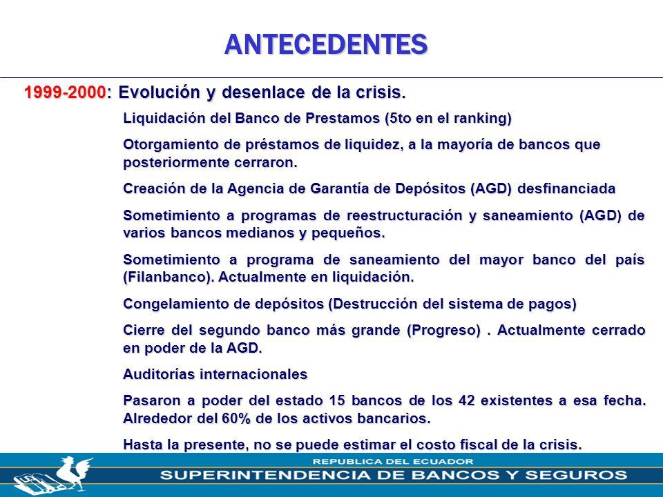 ANTECEDENTES 1999-2000: Evolución y desenlace de la crisis.
