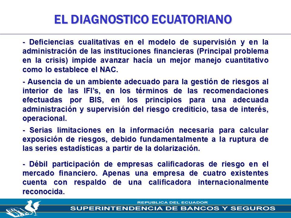 EL DIAGNOSTICO ECUATORIANO