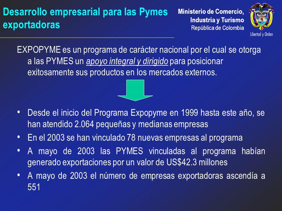 Desarrollo empresarial para las Pymes exportadoras