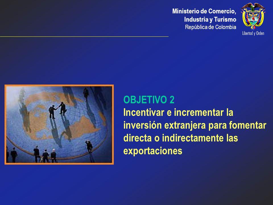 OBJETIVO 2 Incentivar e incrementar la inversión extranjera para fomentar directa o indirectamente las exportaciones