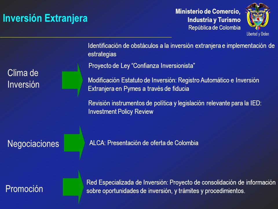 Inversión Extranjera Clima de Inversión Negociaciones Promoción