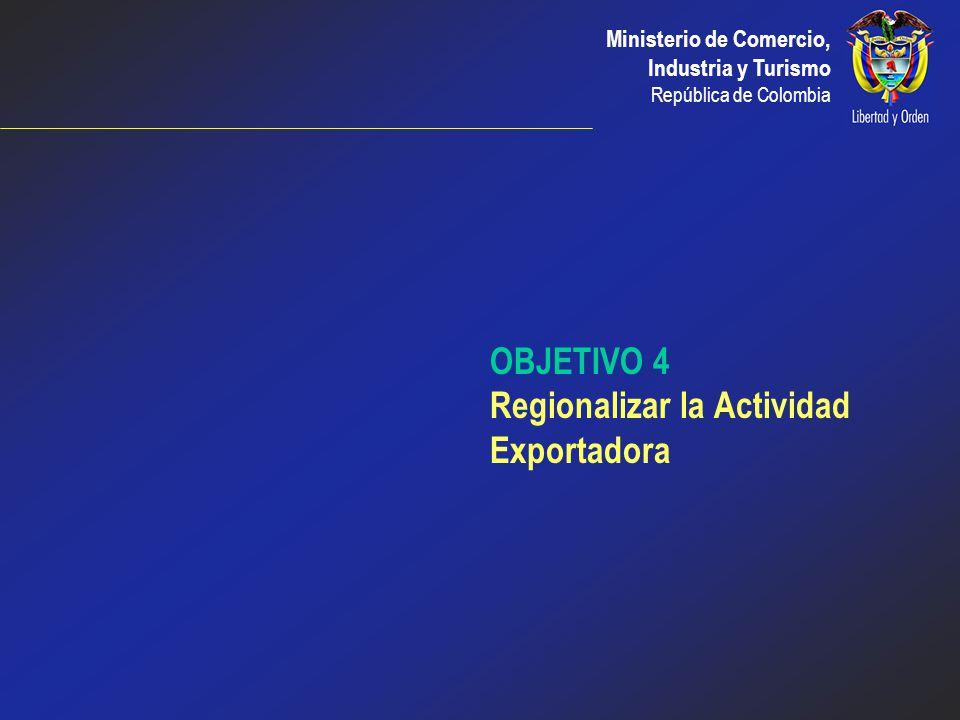 OBJETIVO 4 Regionalizar la Actividad Exportadora