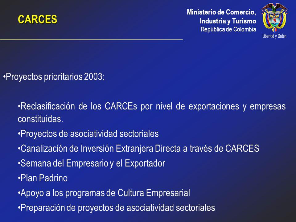 CARCES Proyectos prioritarios 2003: