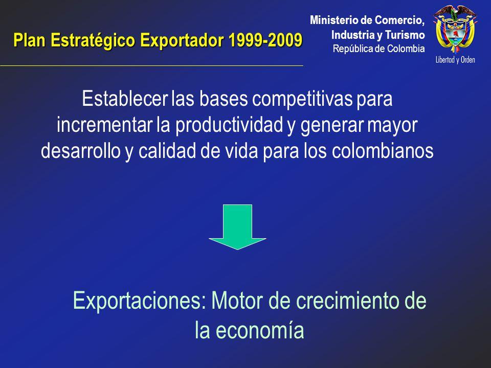 Exportaciones: Motor de crecimiento de la economía