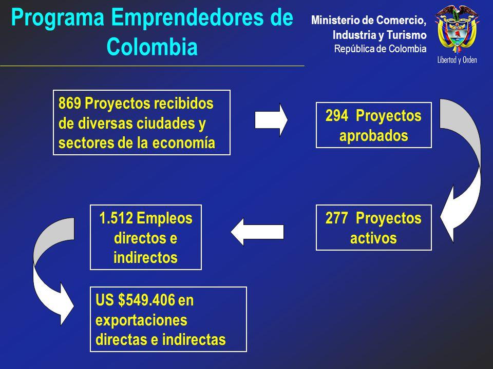 Programa Emprendedores de Colombia