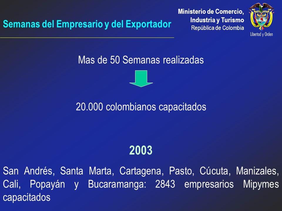 Semanas del Empresario y del Exportador