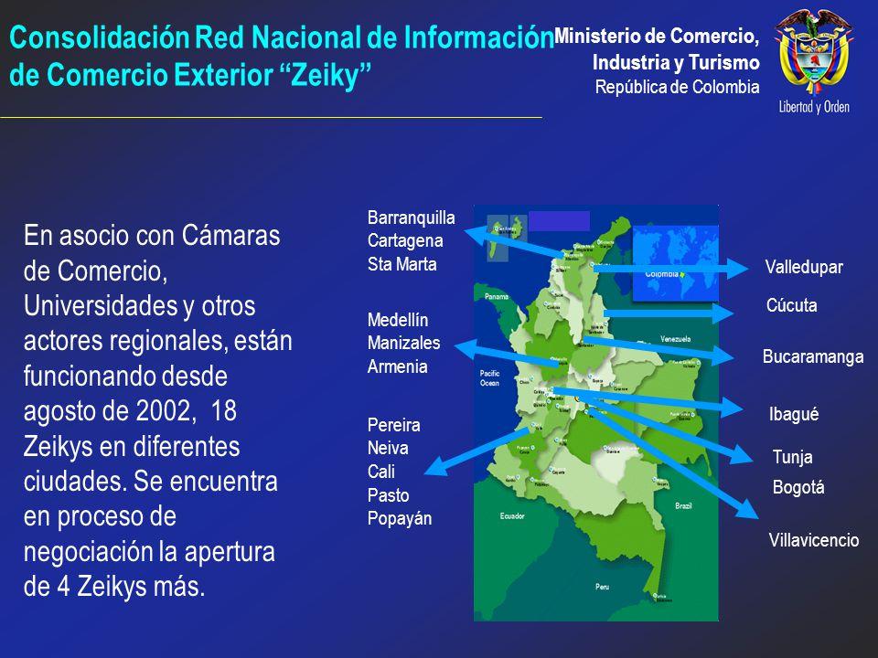 Consolidación Red Nacional de Información de Comercio Exterior Zeiky
