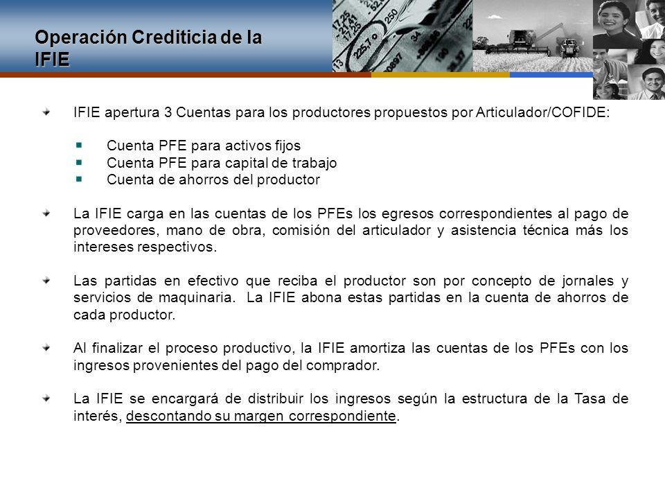 Operación Crediticia de la IFIE