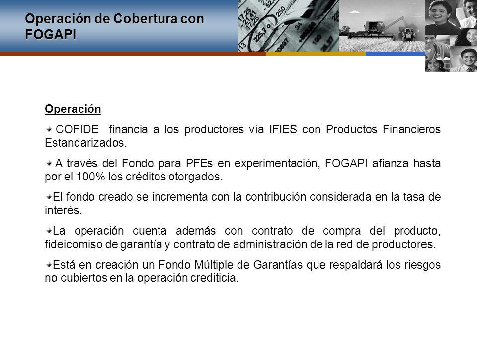 Operación de Cobertura con FOGAPI