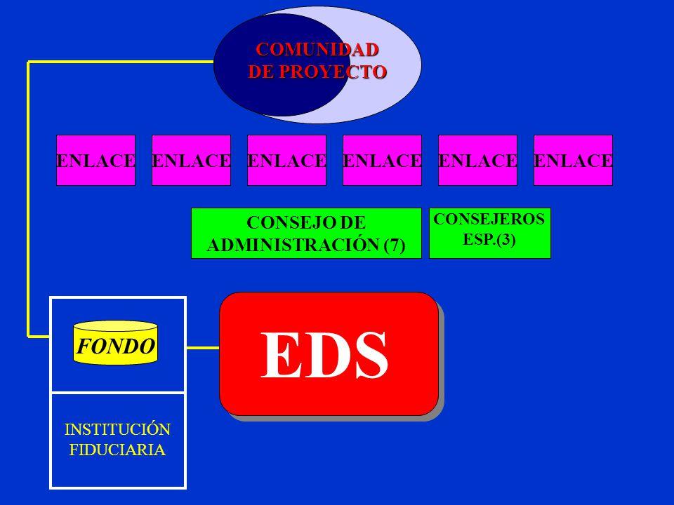 EDS FONDO COMUNIDAD DE PROYECTO ENLACE CONSEJO DE ADMINISTRACIÓN (7)