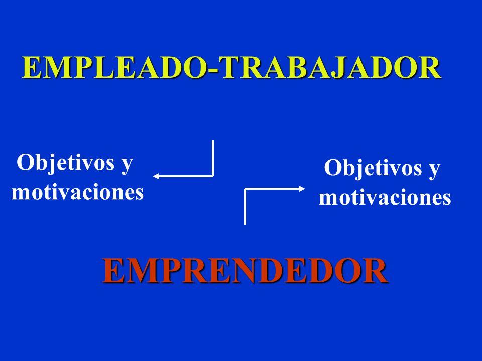 EMPRENDEDOR EMPLEADO-TRABAJADOR Objetivos y motivaciones