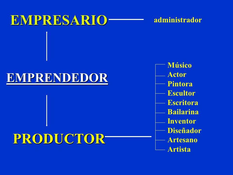 EMPRESARIO PRODUCTOR EMPRENDEDOR administrador Músico Actor Pintora