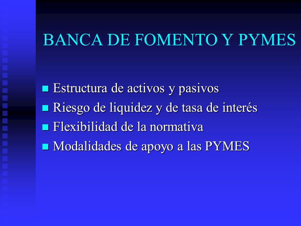 BANCA DE FOMENTO Y PYMES