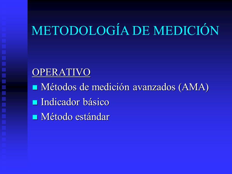 METODOLOGÍA DE MEDICIÓN