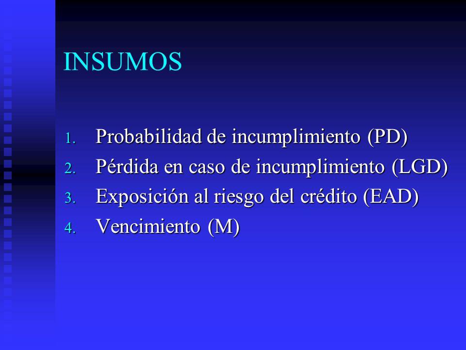 INSUMOS Probabilidad de incumplimiento (PD)