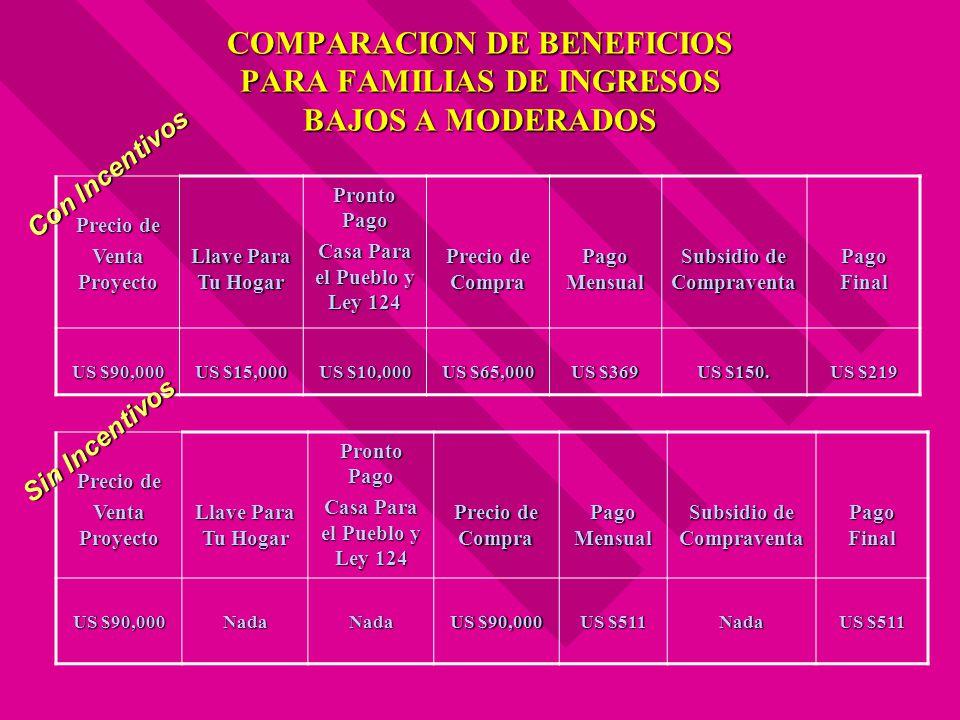 COMPARACION DE BENEFICIOS PARA FAMILIAS DE INGRESOS BAJOS A MODERADOS