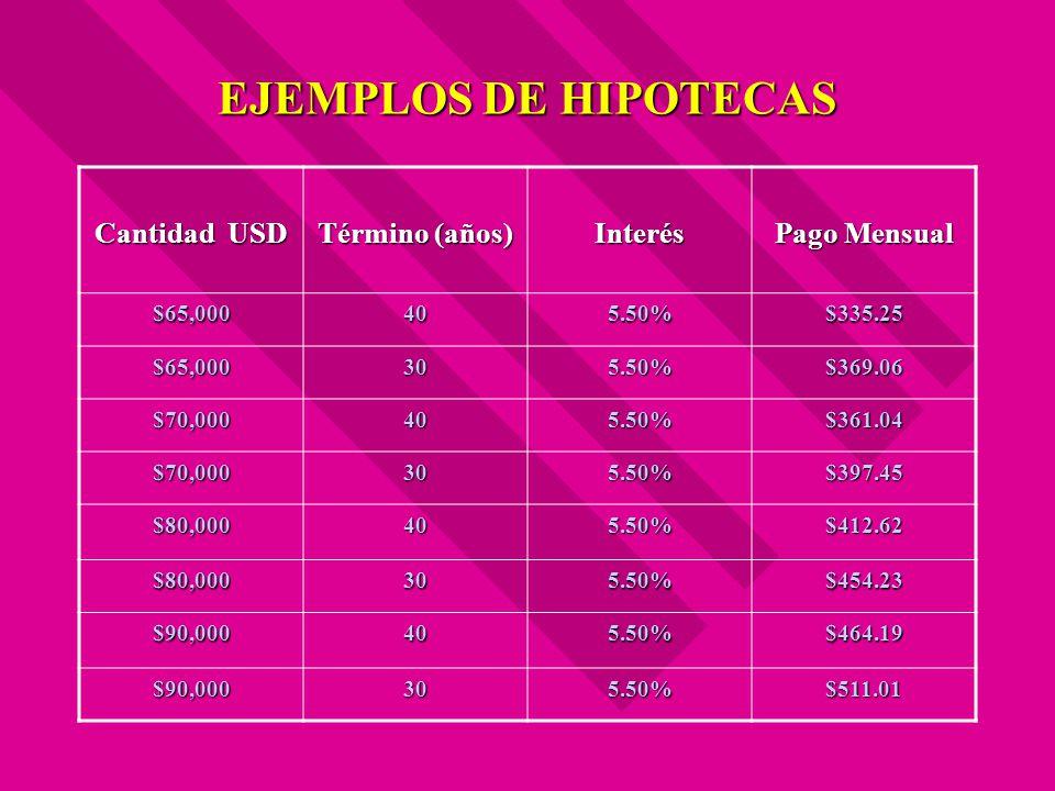 EJEMPLOS DE HIPOTECAS Cantidad USD Término (años) Interés Pago Mensual